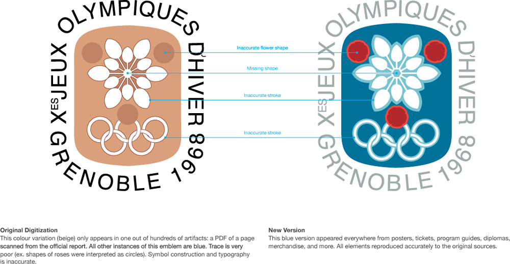 olympic_heritage_process_sample_correction_grenoble