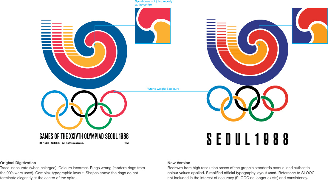olympic_heritage_process_sample_correction_seoul