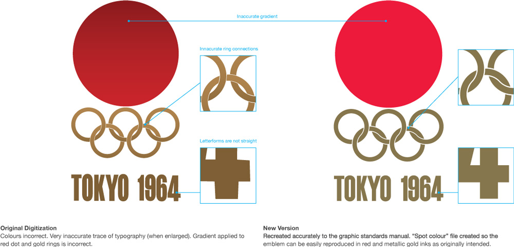 olympic_heritage_process_sample_correction_tokyo